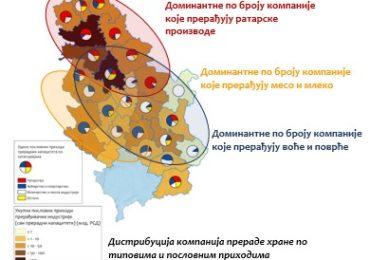 SEEDEV je uradio analizu  kompanija prerađivača poljoprivrednih proizvoda